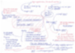 What_is_craft-augmented_mindmap_small.jp