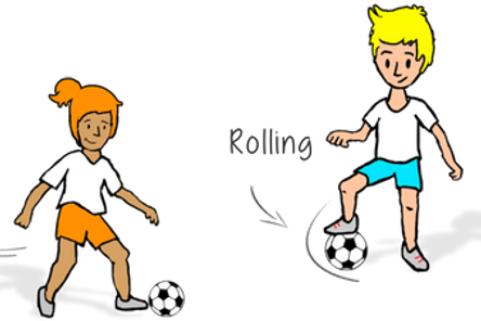 how to teach soccer, prime coaching, pe physcial education grade 1 kindergarten sport teaching lesson plans how to