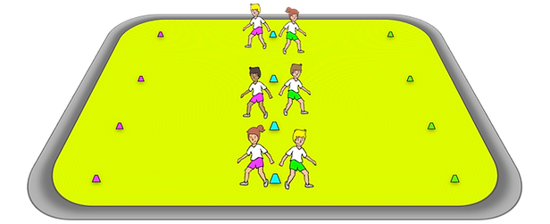 Kangaroos and crocs, Prime Coaching sport PE sport warm up games, grades 3-6 ideas, sports teaching warm ups, warm up ideas for kids, fun warm ups, free warm ups,