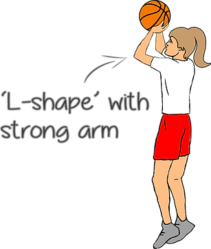 basketball skills for kids to know, pe physcial education grade 1 kindergarten sport teaching lesson plans how to, prime coaching sport