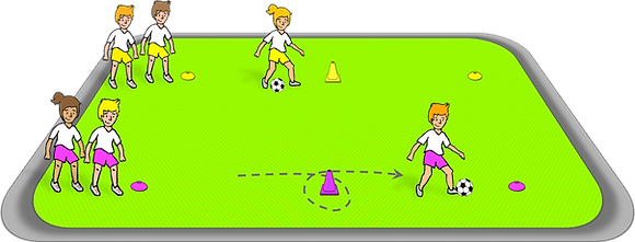 Dribble around the witch hat, dribbling exercise, sports games, soccer challenges, soccer ideas, kids soccer stations, kids soccer skills