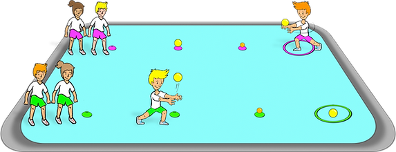 Thow, clap and catch, sports game, gross motor, movements, co-ordination, elementary, school, class, exercise