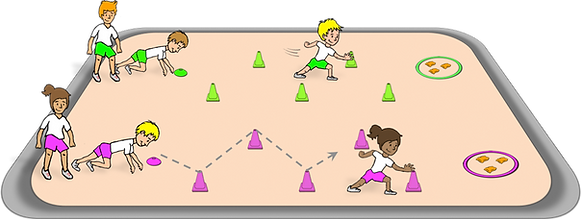 Zig zag sprinting game, gross motor, movements, co-ordination, elementary, school, class, exercise