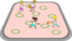 Bounce pass through the hoops, pe physcial education grade 1 kindergarten sport teaching lesson plans how to