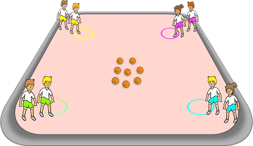 rob the nest basketball game, gross motor, movements, co-ordination, elementary, school, class, exercise