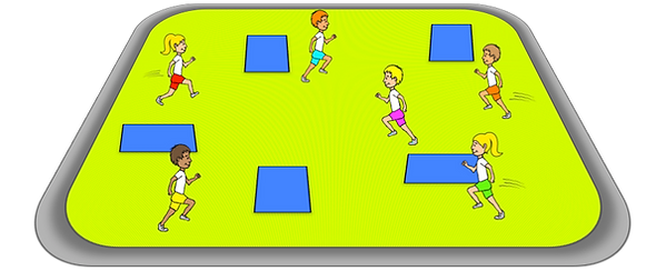 Icebergs, Prime Coaching sport PE sport warm up games, grades 3-6 ideas, sports teaching warm ups, warm up ideas for kids, fun warm ups, free warm ups,