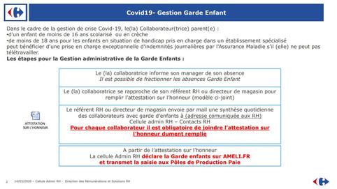 Gestion administrative Garde Enfant suite COVID -19
