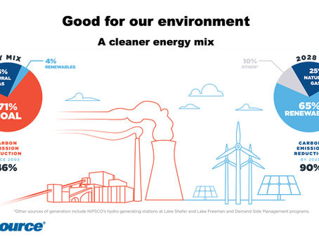 Bringing Sustainability to Life: How NiSource Moved to Renewable Energy