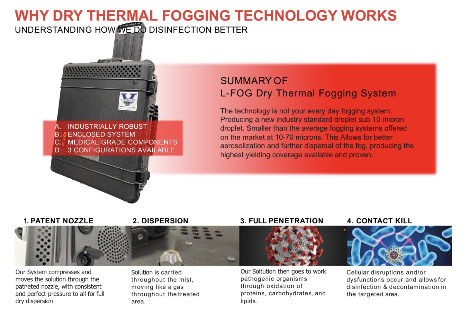 Dry Thermal Technology