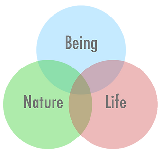 BeingNatureLife.png