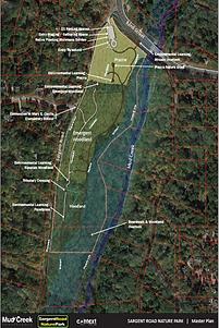 SRNP Concept Map.png