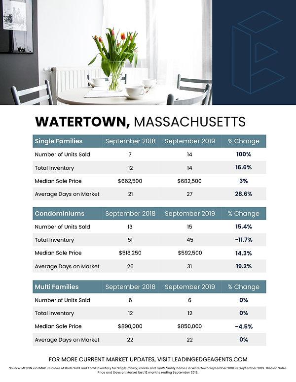 Watertown_Sept.jpg
