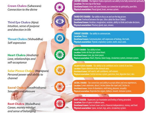 Aura Healing & Massage