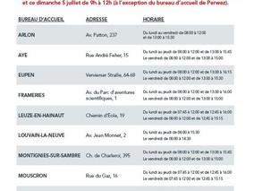 ORES - Liste des bureaux d'accueil