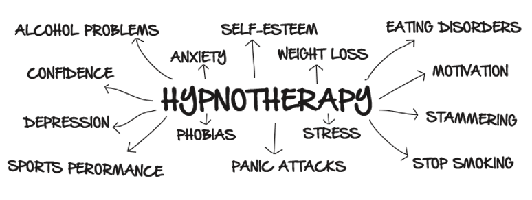 hypnotherapy picture.png