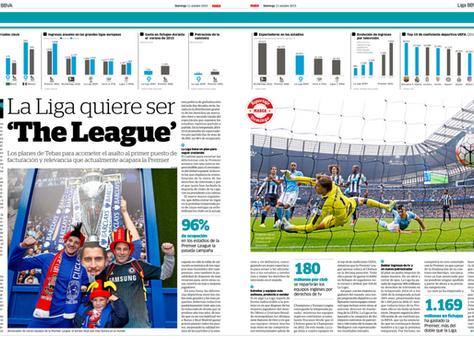 """La Liga wants to become """"The League"""""""