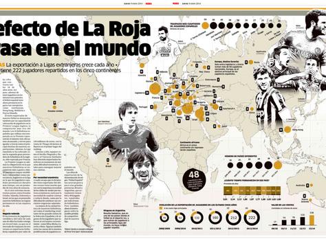 Spanish football, protected designation of origin