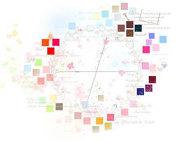 ホロスコープ‗Beauty‗Color_星読み‗アストロロジー‗ホロスコープ‗H