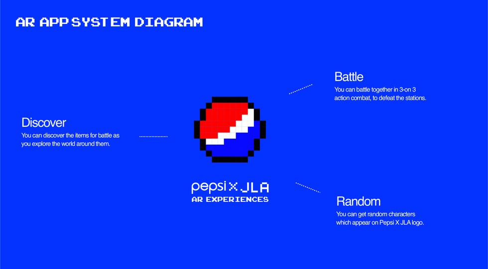 Pepsi_diagram.png