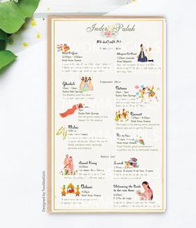 Inder&Palak-Itinerary.jpg