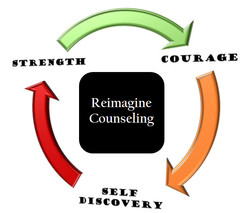 Reimagine Counseling