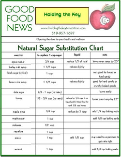 Facebook - This is a great reference for sugar substitute 🌸 Too much sugar will