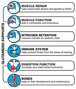 Facebook - 💥 Don't forget your Glutamine...so many benefits with this supplemen