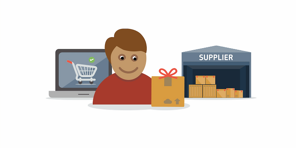 Dropshipping - Level 2