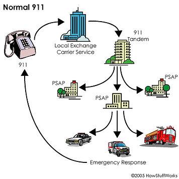 E-911  1.jpg