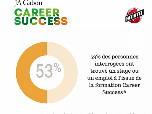 Premiers résultats du programme Career Success