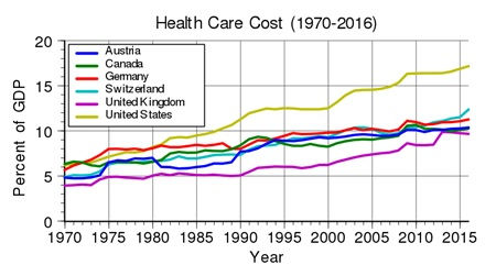 health care cost.jpg