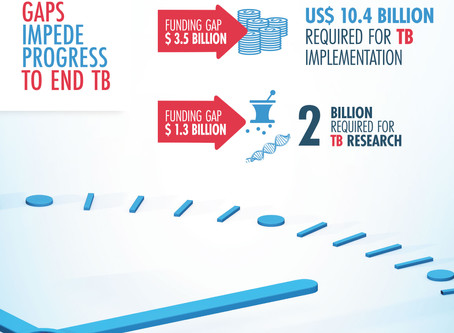 "World TB Day: ""It's time"" to improve access to treatment"
