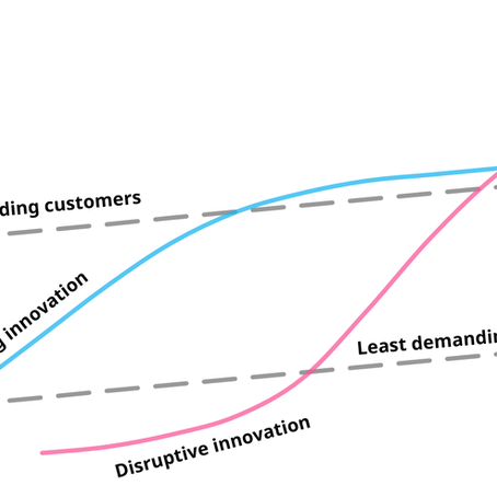 Discontinuous Disruption