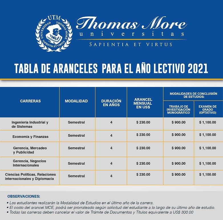 Aranceles Thomasmore 2021-01.jpg