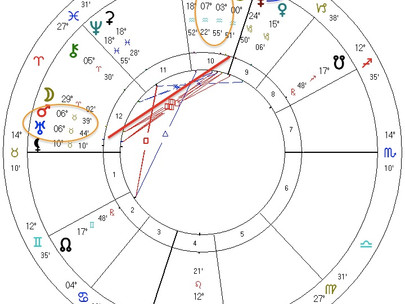 Be Your Own Astrologer Class