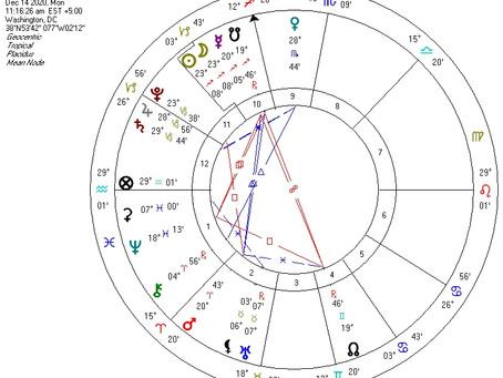 Sagittarius Solar Eclipse - Whose Truth?