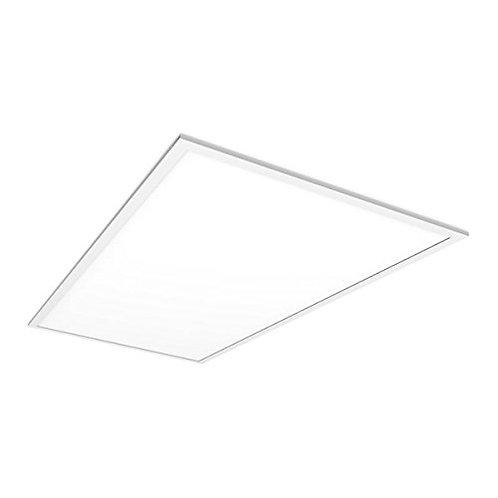 ONOPO Panel Lights: ORFL046 (Economic Version)