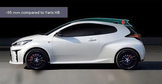 Toyota GR Yaris roofline