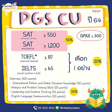 pgs chula requirements 2021