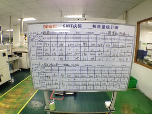 生産管理表【工場監査のポイント③】