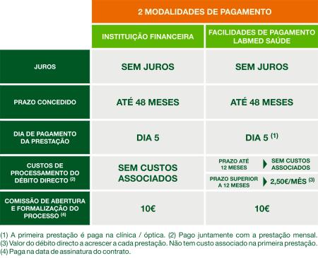 financ_mod.png