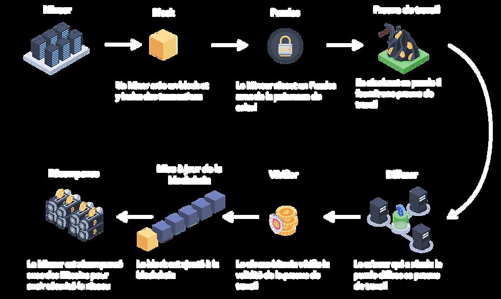 FR-Desk-mining.png
