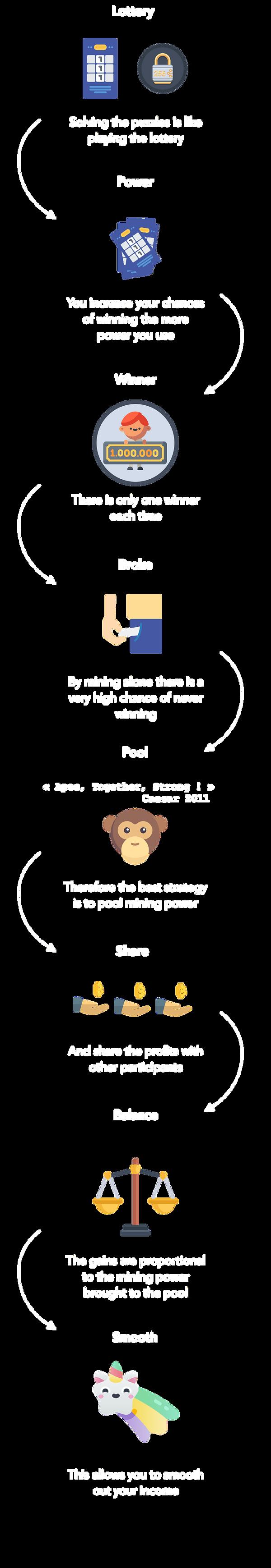 EN-Mobile-miningpool.png