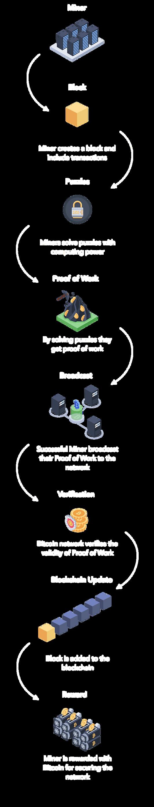 EN-Mobile-mining.png