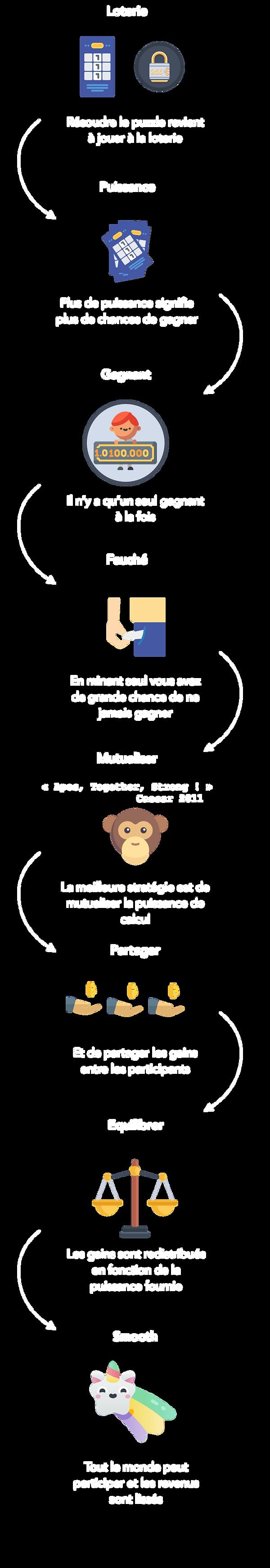 FR-Mobile-miningpool.png
