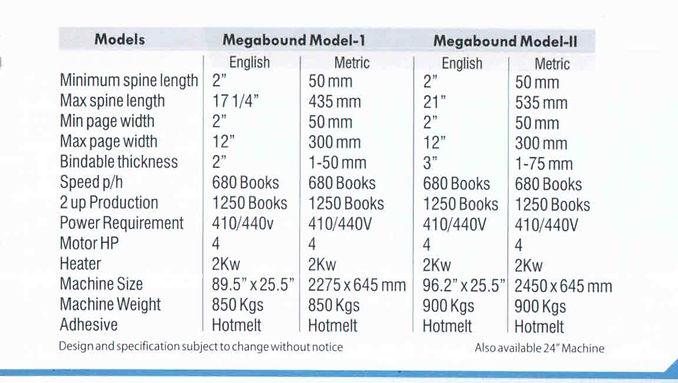 Single Clamp Perfect Binder, Megabound, Druck & Bindung Machinery Corp, Perfect Binding Machine, Book Binding Machine, Binding Machine