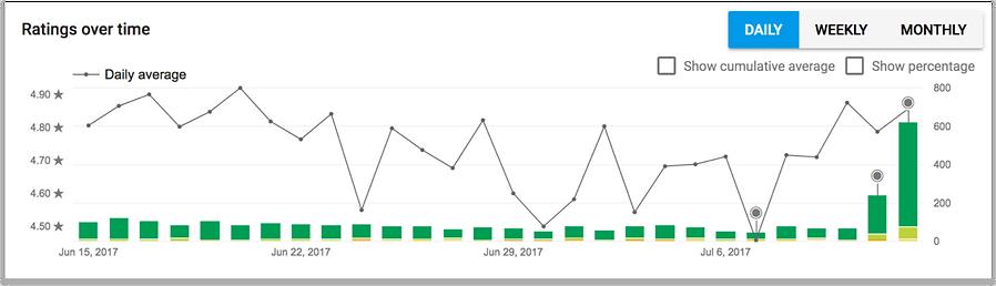 ratingsGraph.png