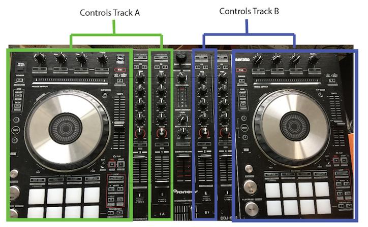 DDJ SX2 Basics