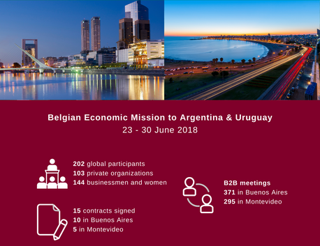 Argentina & Uruguay 2018