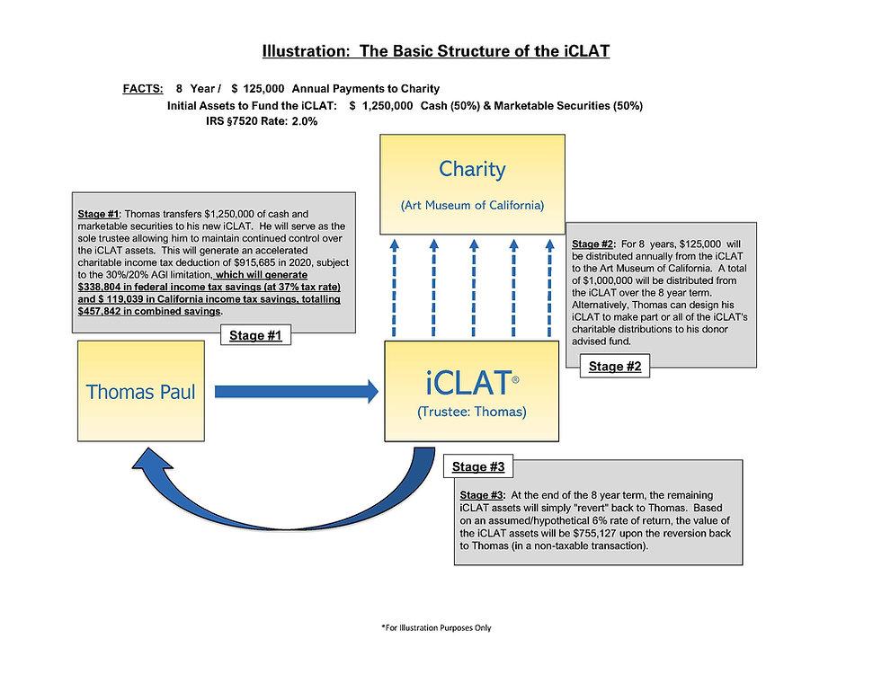 iCLAT Website Illust. 3.jpg